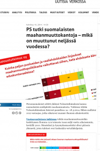 Why is the PS the only party in Finland commissioning opinion polls about migrants?
