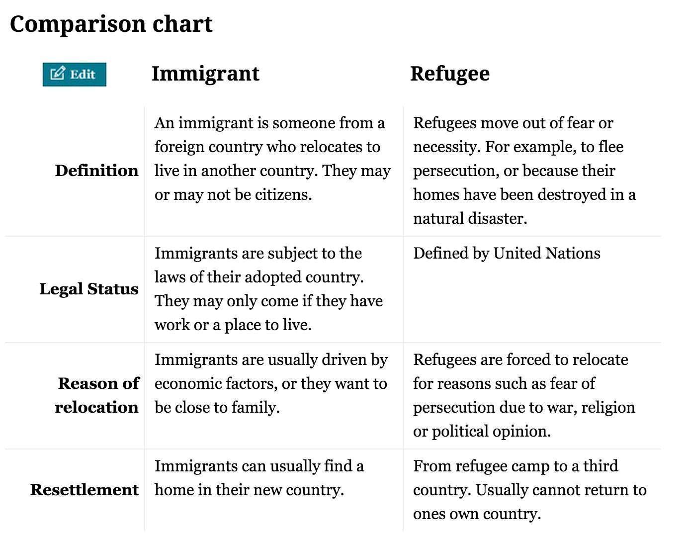 näyttökuva 2015-4-3 kello 13.08.29 – migrant tales